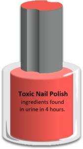 Toxic Nail Polish