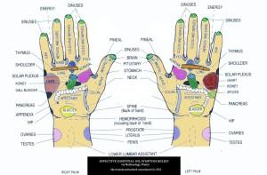 hand-reflexology-both modified