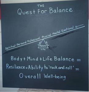questforbalance
