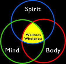 wholenesswellness