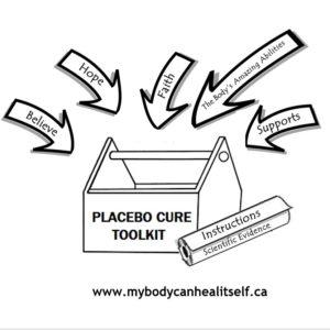 placebocuretoolkit